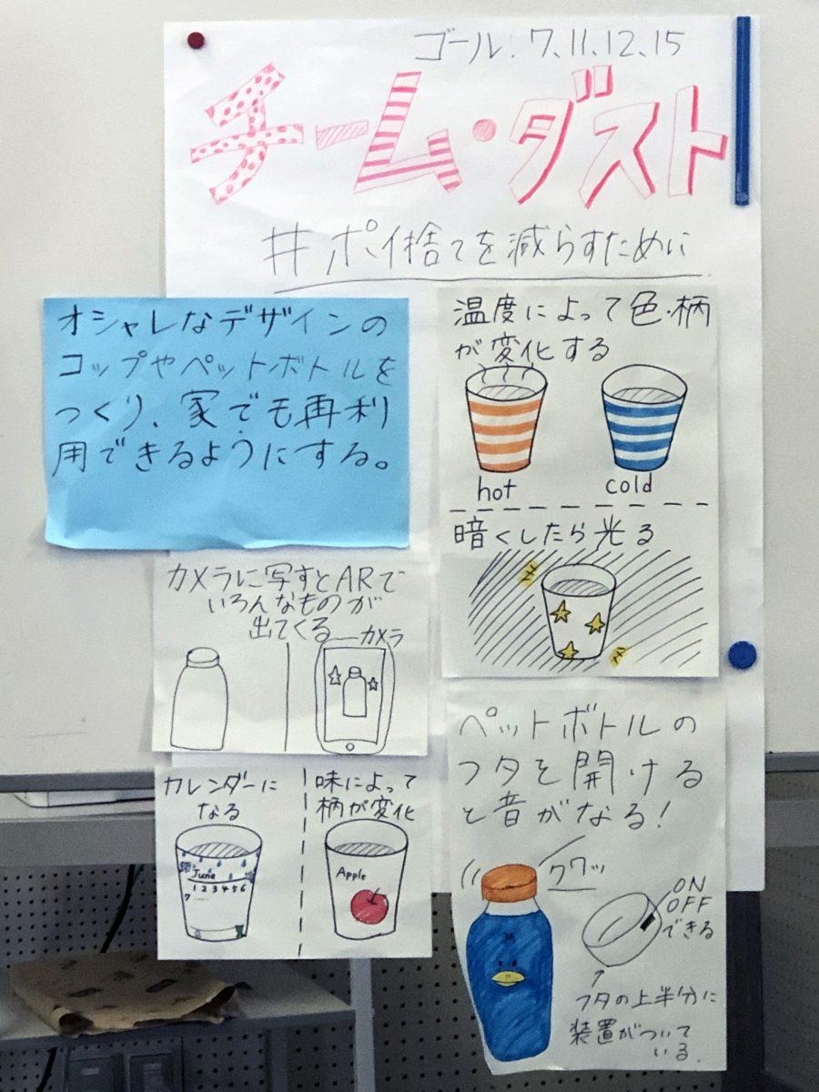 ゴミ問題のポスター